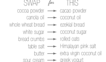 10 Food Swaps To make You Healthier